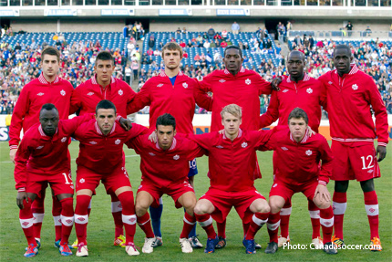 Canadian U23 National Team