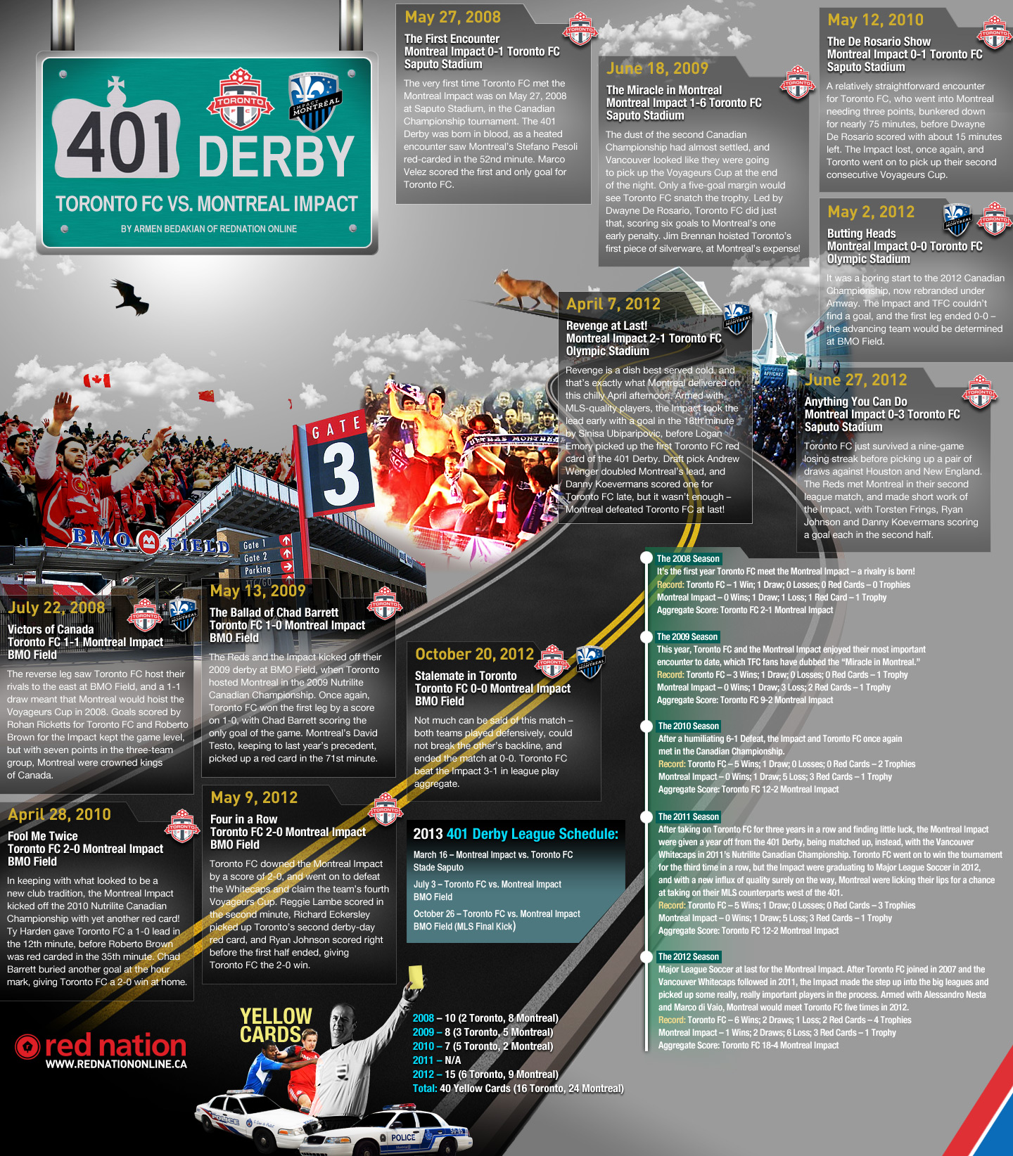 infographic  the 401 derby  toronto fc vs  the montreal impact