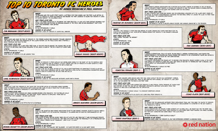 Infographic | The Top 10 Toronto FC Heroes