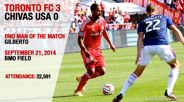 Toronto FC vs Chivas USA