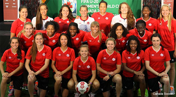 U20 Canadian National Women's Team